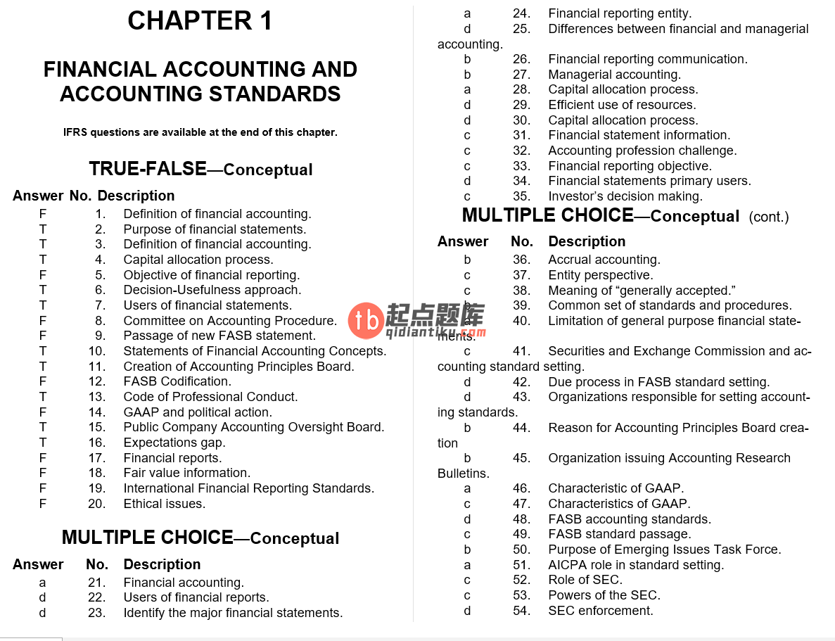 test bank for Intermediate Accounting 15th Edition的图片 3