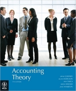solution manual for Accounting Theory 7th Edition by Jayne Godfrey