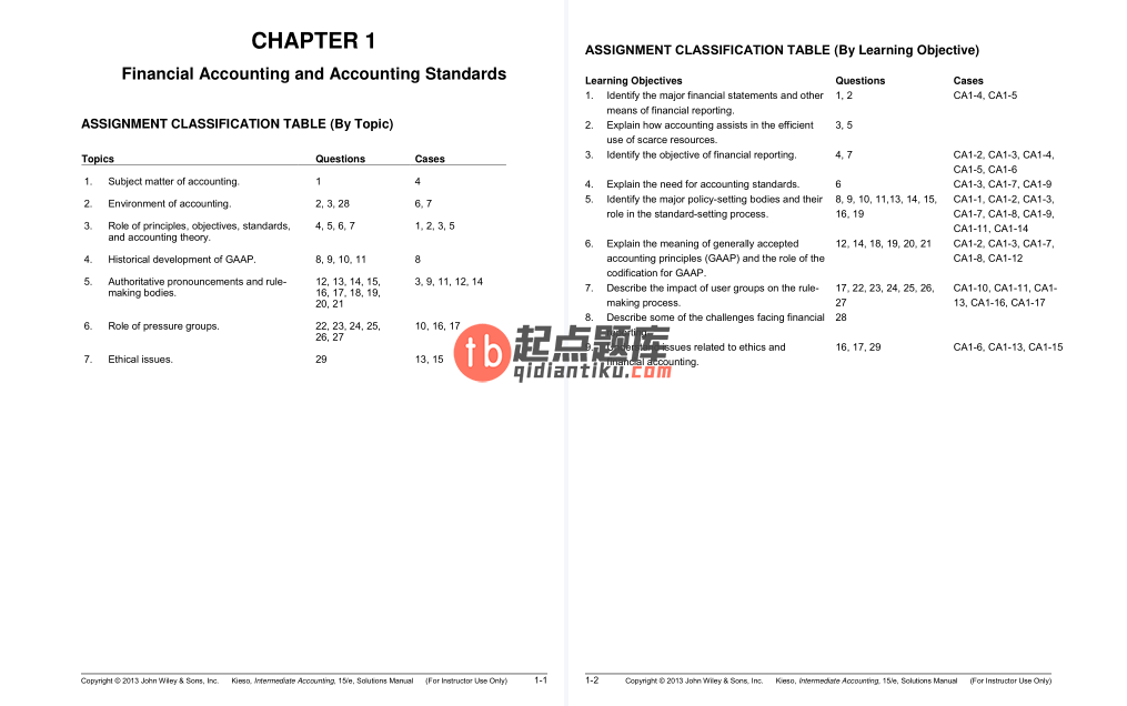 solution manual for Intermediate Accounting 15th Edition的图片 3