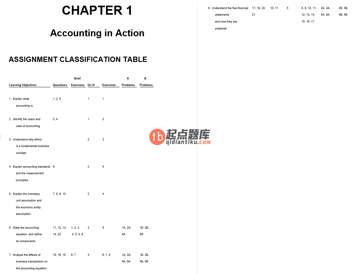 solution manual for Financial Accounting: IFRS 3rd Edition的图片 3