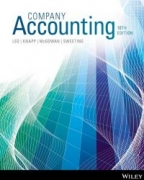 solution manual for Company Accounting 10th Edition