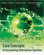 test bank for Core Concepts of Accounting Information Systems 12th Edition