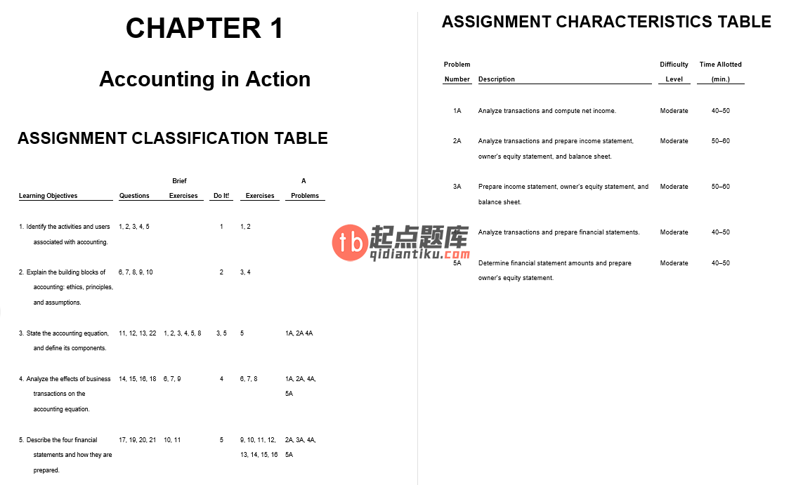 solution manual for Accounting Principles 12th Edition的图片 3