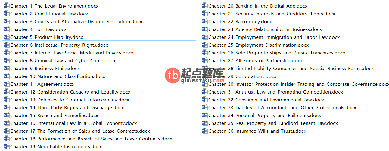 test bank for Business Law Today Standard: Text & Summarized Cases 11th Edition的图片 2