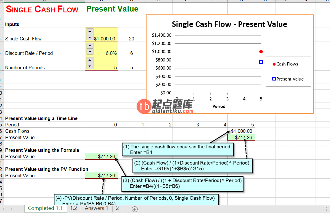 solution manual for Excel Modeling in Corporate Finance 5th Edition的图片 3