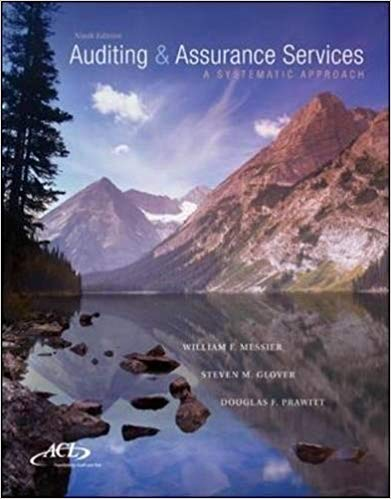 solution manual for Auditing and Assurance Services: A Systematic Approach 9th Edition的图片 1