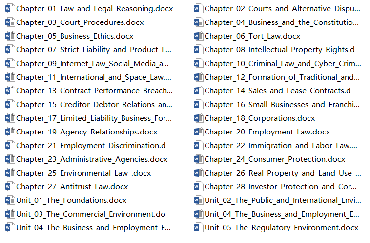test bank for The Legal Environment of Business: Text and Cases 10th Edition的图片 2
