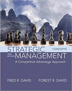 test bank for Strategic Management: A Competitive Advantage Approach Concepts 16th Edition