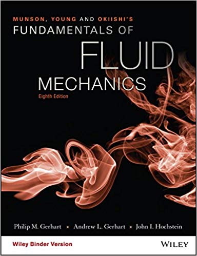 Solution manual for Munson, Young and Okiishi's Fundamentals of Fluid Mechanics, 8th Edition