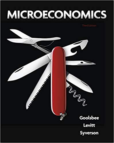 Test bank for Microeconomics 3rd Edition by Austan Goolsbee