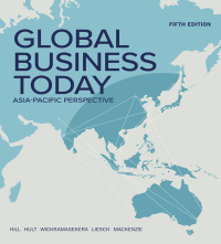 Solution manual for Global Business Today: Asia-Pacific Perspective 5th edition by Charles W. L. Hill